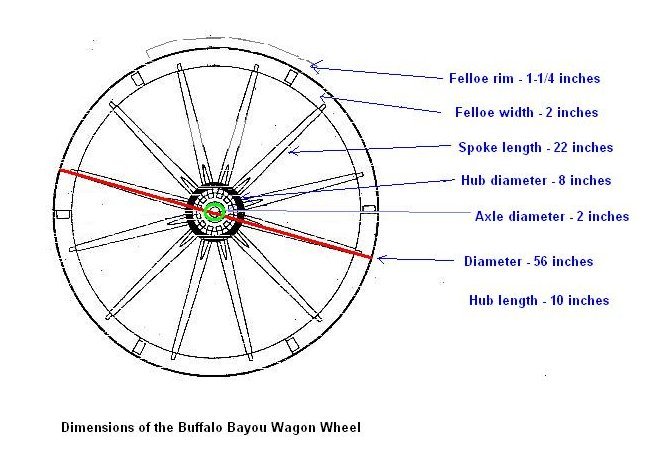 Wagon Wheel Replacement Parts : Buffalo bayou
